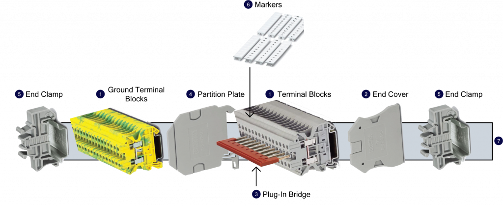 Typical terminal block DIN rail assembly