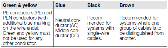 Color coding for conductor wires