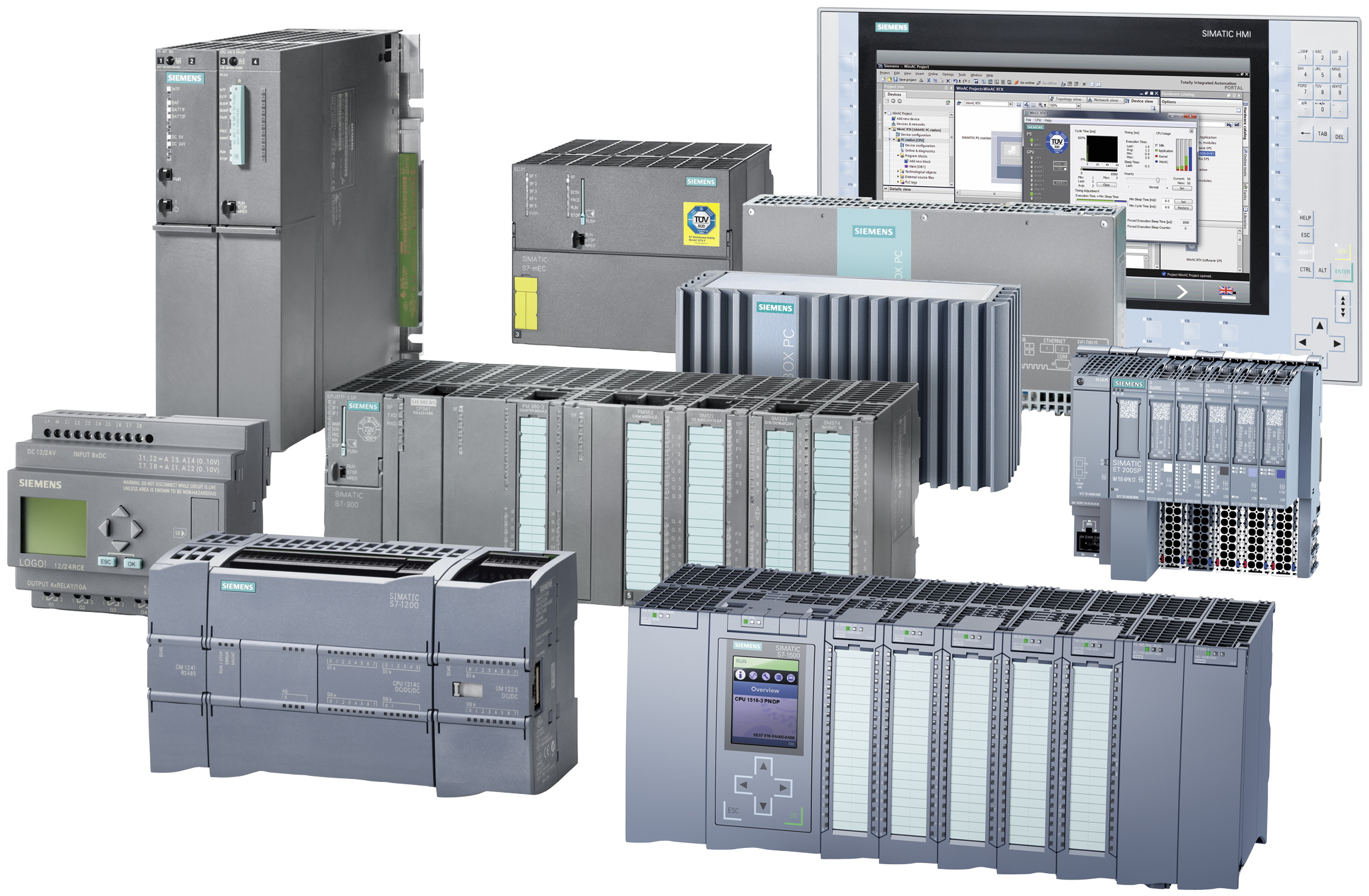 Siemens: PLC Family Selection Guide